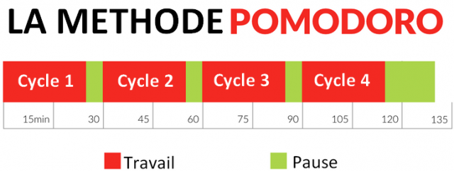 cycle-pomodoro-640x242.png
